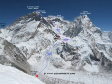 everest_route_south