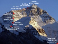 Dramatic Increase for Everest North Permits