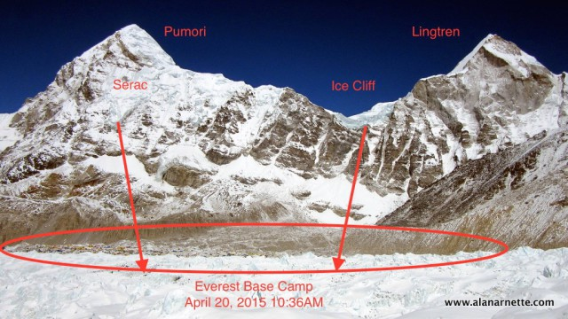 Potential fall lines of ice and debris onto EBC on April 26, 2015