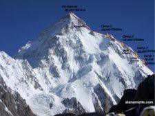 The Definition of Winter for K2 and Everest Climbs