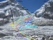 Khumbu Icefall routes