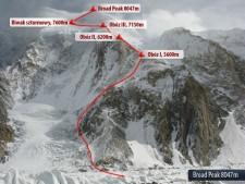 The route up Broad Peak. Courtesy of polishwinterhimalaism.pl.